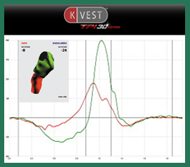 K-Vest 3D Motion Analysis